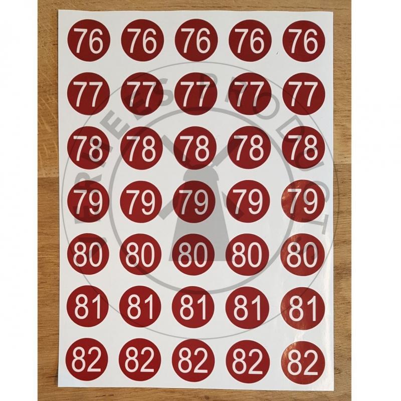 Stickers met getallen
